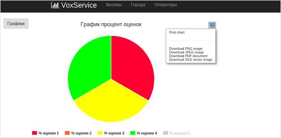 voxservice_11_img_3