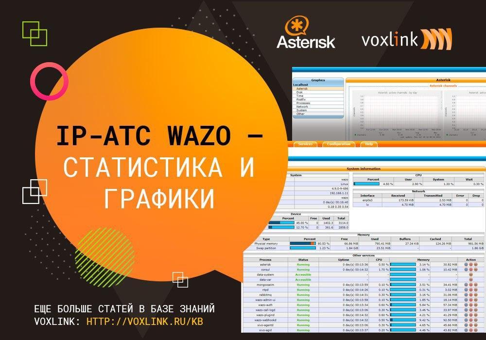 IP-ATC Wazo
