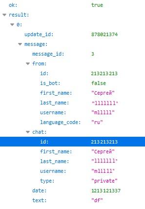 Определение chatid оператора или группы