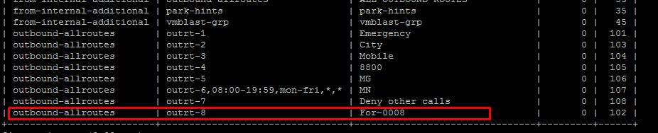 Изменённое имя маршрута в Custom Context в базе asterisk