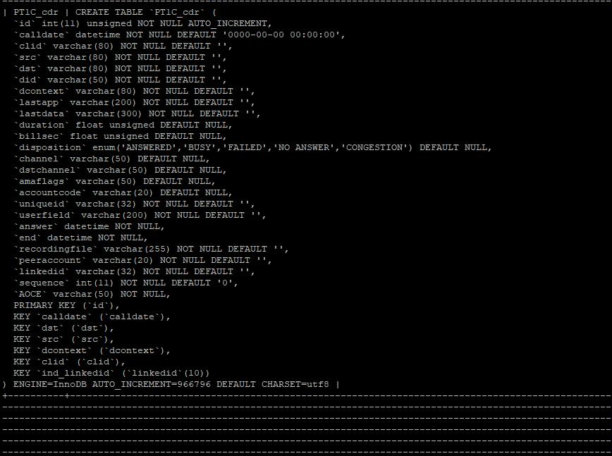 Структура таблицы PT1C_cdr