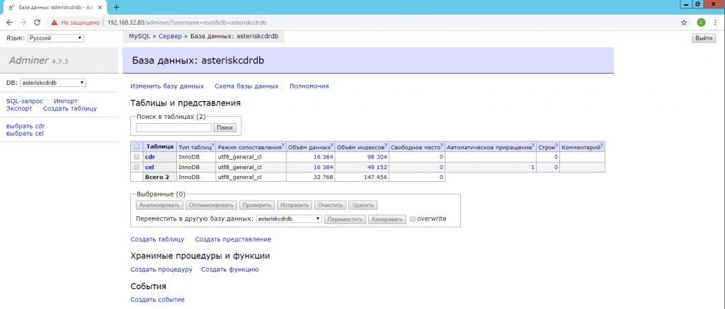 Adminer конфигурирование asteriskcdrdb