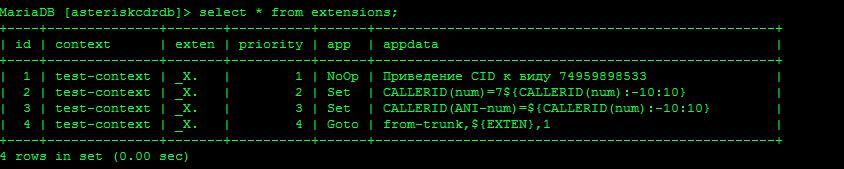 Заполненная таблица  extensions