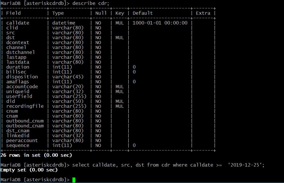 Запрос в таблицу CDR на выборку записей о звонках.