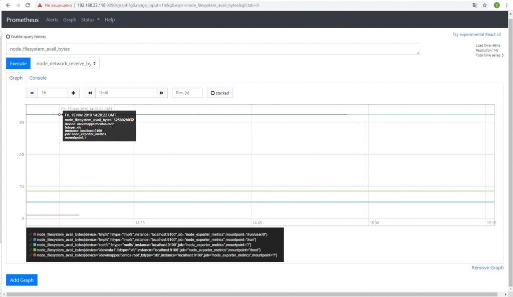 Объем файловой системы, доступный для пользователей без полномочий root