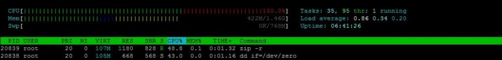 Загрузка процессора командой архивации данных из псевдоустройства /dev/zero, вывод в псевдоустройство /dev/null