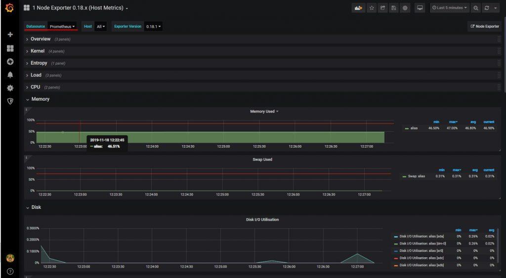 Дашбоард  1 Node Exporter 0.18.x (Host Metrics)