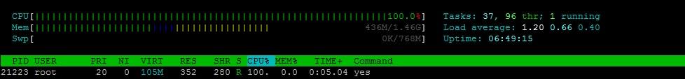 Загрузка процессора командой yes