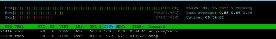 Загрузка процессора обработкой утилиты wc шаблона из бесконечно сгенерированных нулей