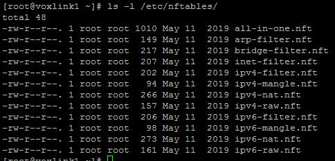 Список файлов со стандартными настройками nftables в CentOS8