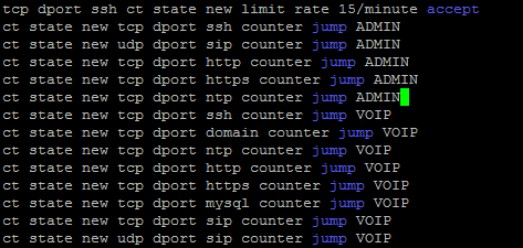 Порты для цепочки VOIP, ADMIN