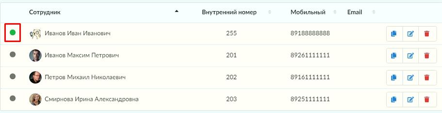 Список подключенных учетных записей на Askozia