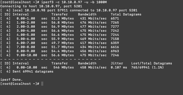 Статистика нагрузочного тестирования в 1Гбит - VoxLink